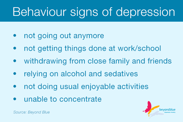 Behaviour signs of depression