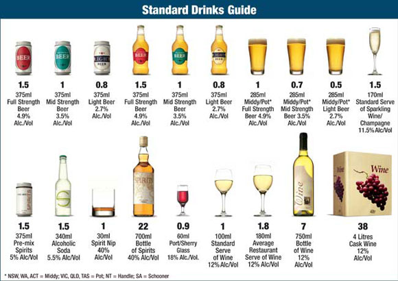 standard-drinks-sizing